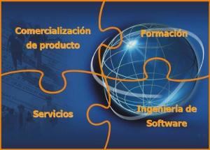 Formación,Ingeniería de Software, Servicios